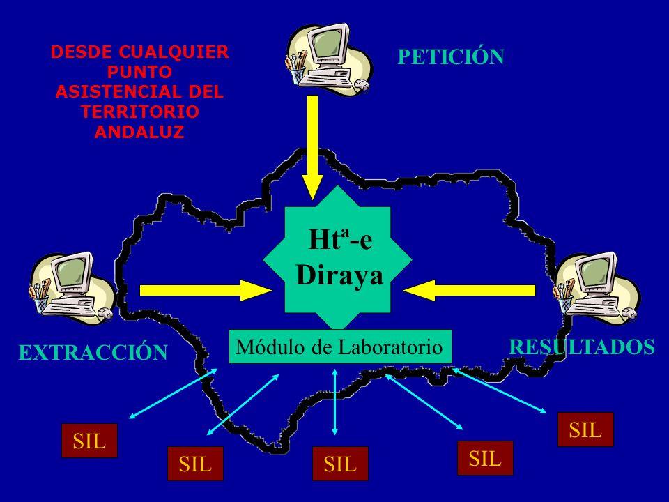 DESDE CUALQUIER PUNTO ASISTENCIAL DEL TERRITORIO ANDALUZ