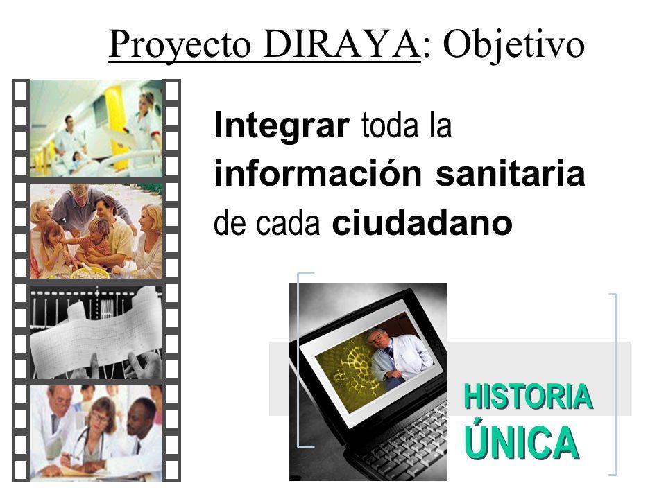 Proyecto DIRAYA: Objetivo