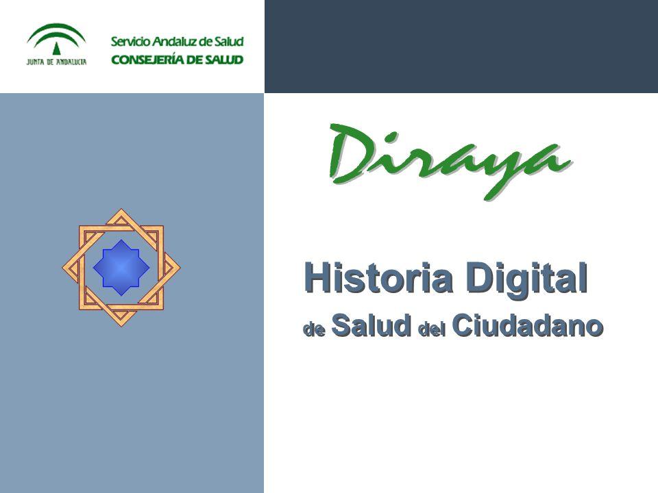 Historia Digital de Salud del Ciudadano