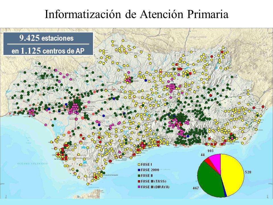 Informatización de Atención Primaria