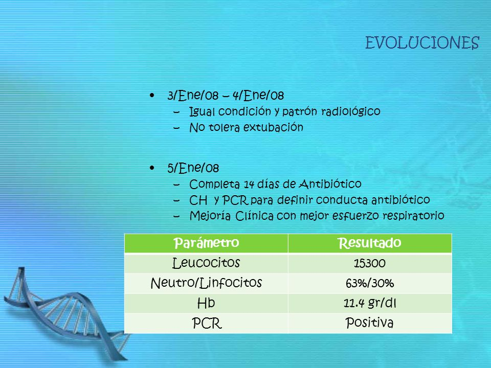 EVOLUCIONES 3/Ene/08 – 4/Ene/08 5/Ene/08 Parámetro Resultado