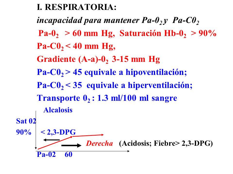 Pa-02 > 60 mm Hg, Saturación Hb-02 > 90% Pa-C02 < 40 mm Hg,