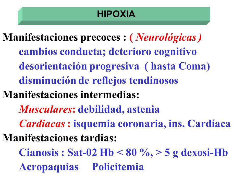 Manifestaciones precoces : ( Neurológicas )