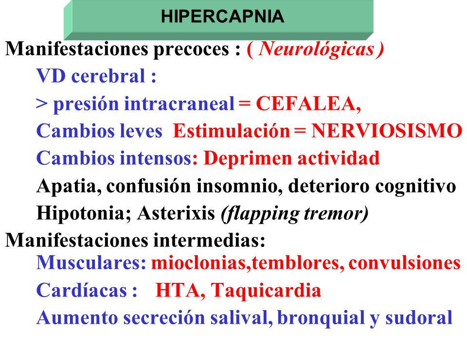 Manifestaciones precoces : ( Neurológicas ) VD cerebral :