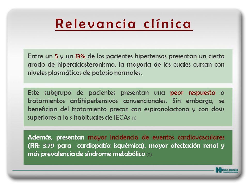 Relevancia clínica