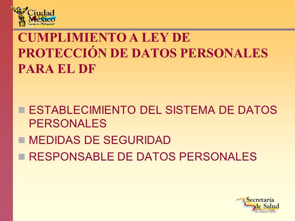 CUMPLIMIENTO A LEY DE PROTECCIÓN DE DATOS PERSONALES PARA EL DF