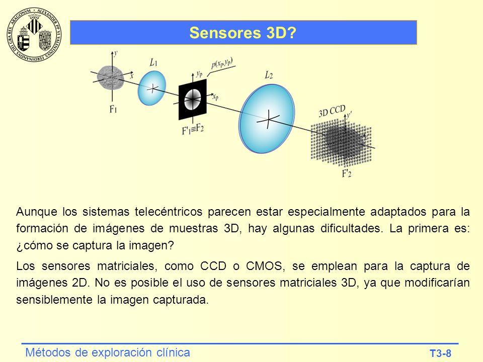 Sensores 3D