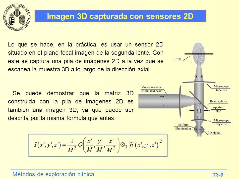 Imagen 3D capturada con sensores 2D