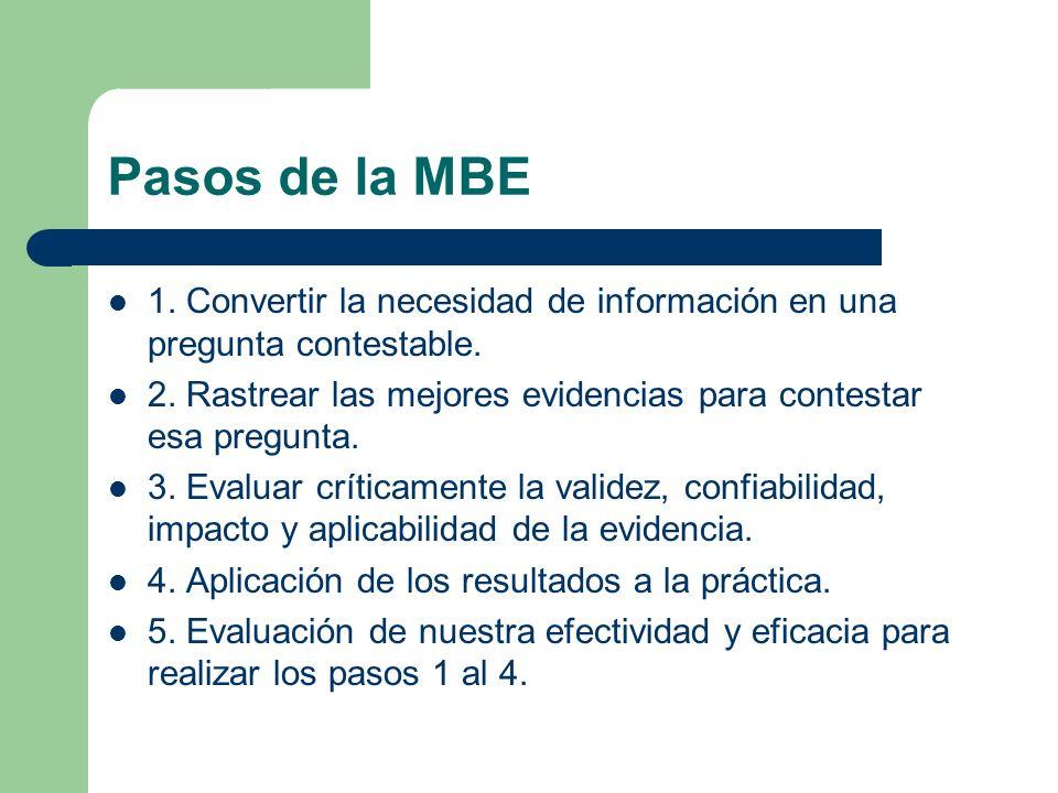Pasos de la MBE 1. Convertir la necesidad de información en una pregunta contestable.