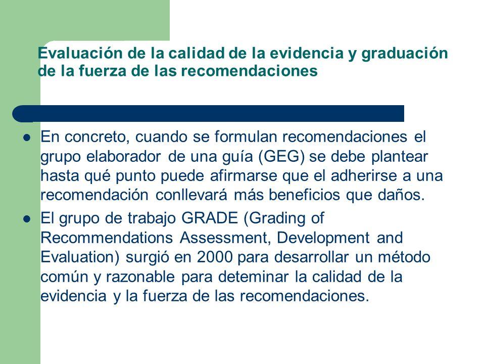 Evaluación de la calidad de la evidencia y graduación de la fuerza de las recomendaciones
