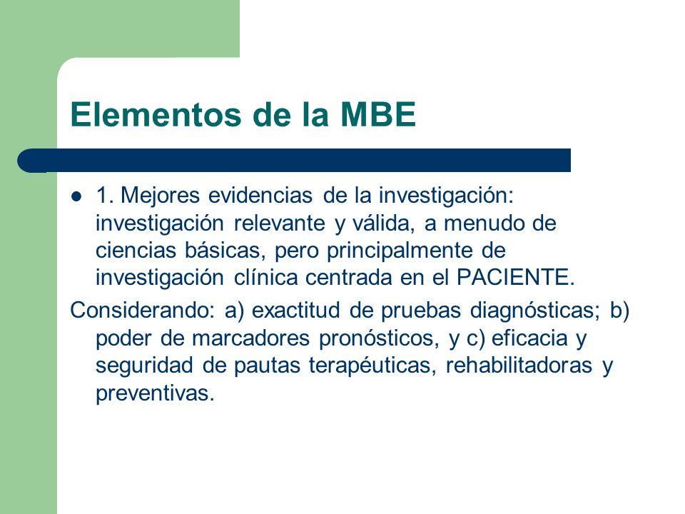 Elementos de la MBE