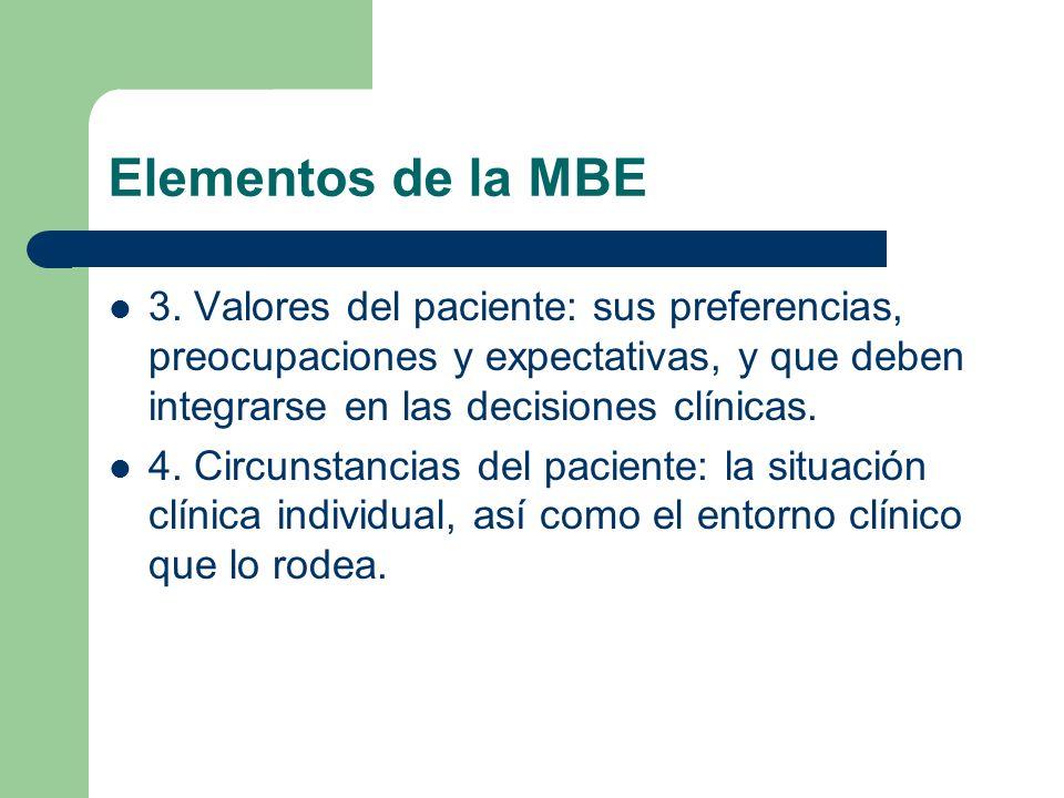 Elementos de la MBE 3. Valores del paciente: sus preferencias, preocupaciones y expectativas, y que deben integrarse en las decisiones clínicas.
