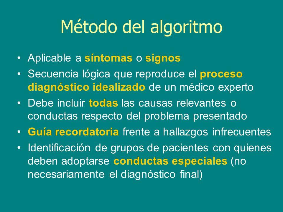 Método del algoritmo Aplicable a síntomas o signos