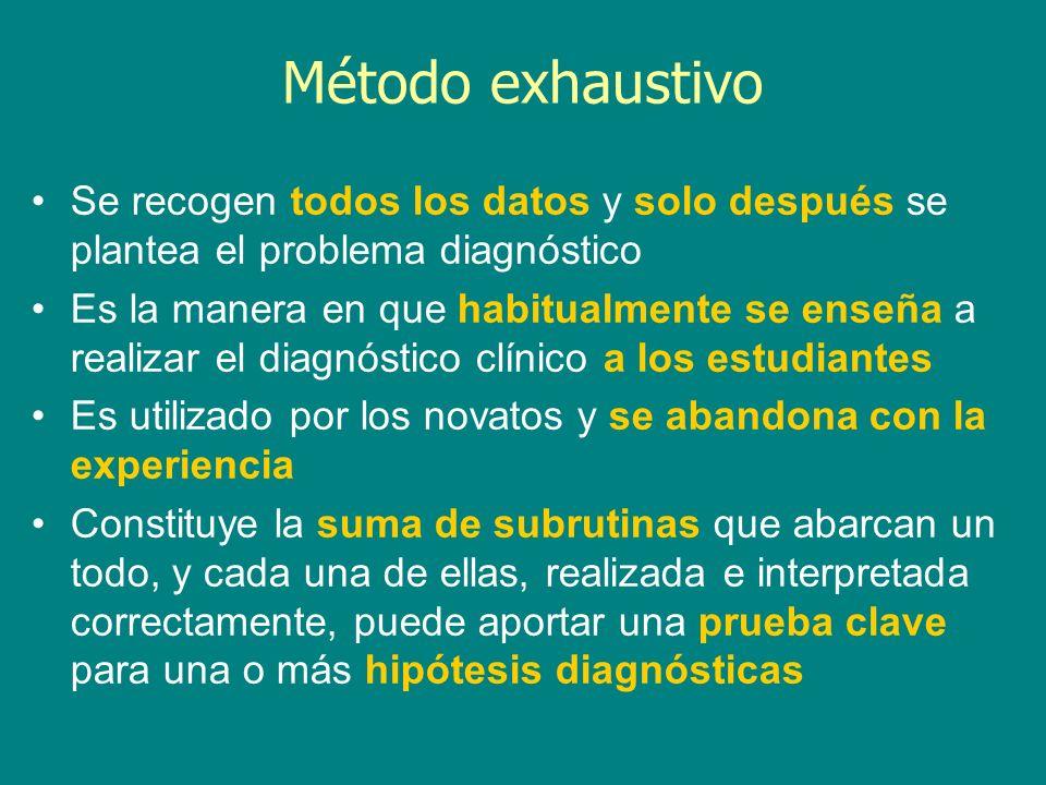 Método exhaustivo Se recogen todos los datos y solo después se plantea el problema diagnóstico.