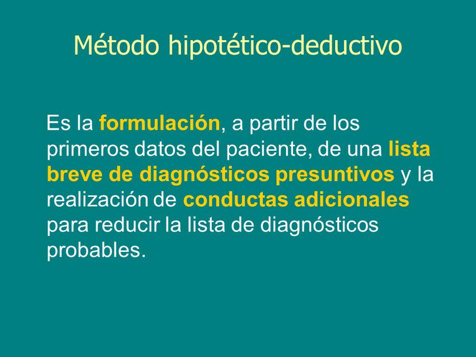Método hipotético-deductivo