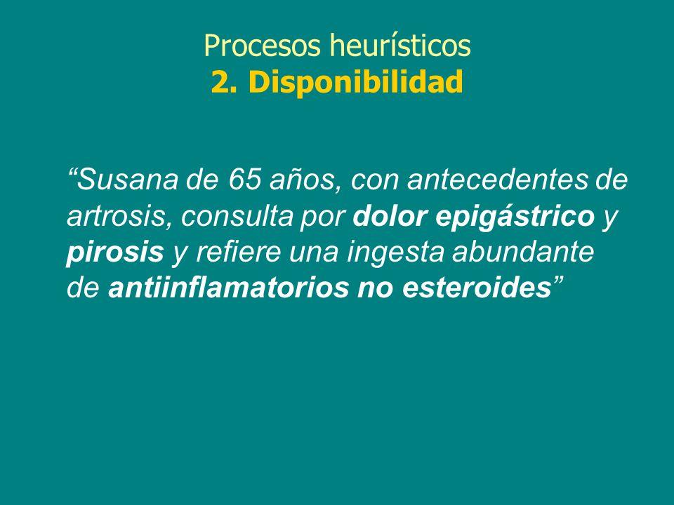 Procesos heurísticos 2. Disponibilidad