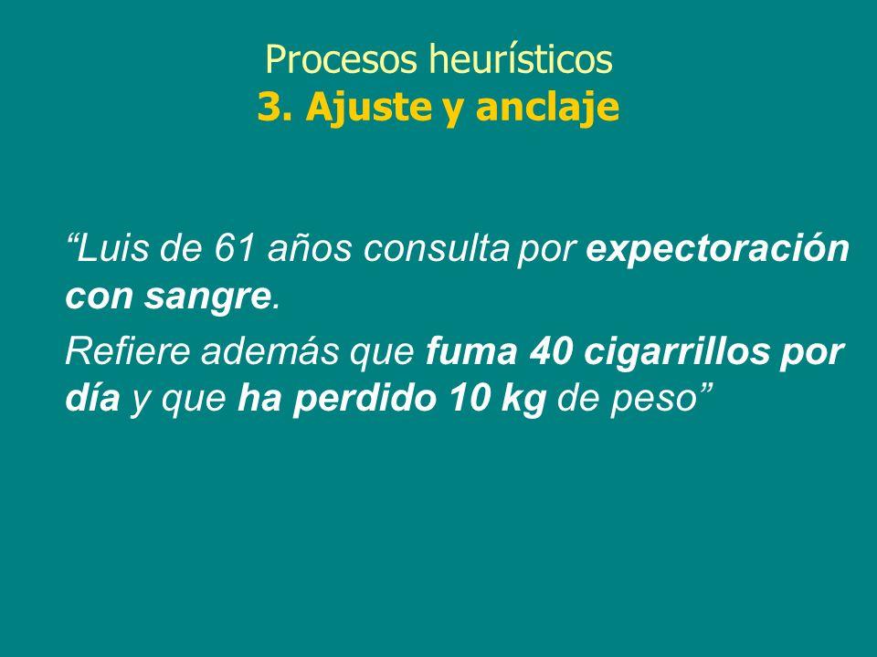 Procesos heurísticos 3. Ajuste y anclaje