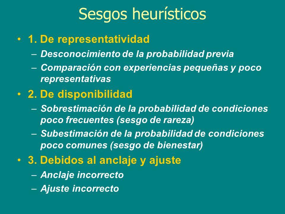 Sesgos heurísticos 1. De representatividad 2. De disponibilidad