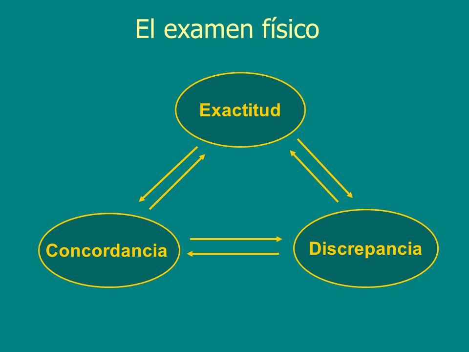 El examen físico Exactitud Discrepancia Concordancia