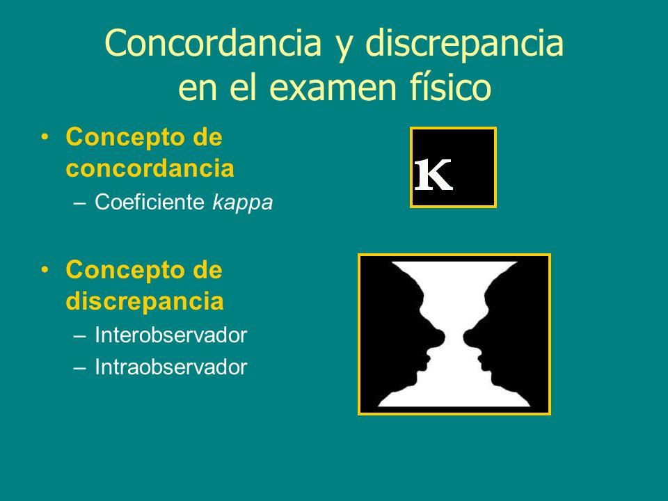 Concordancia y discrepancia en el examen físico