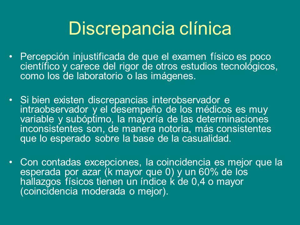 Discrepancia clínica