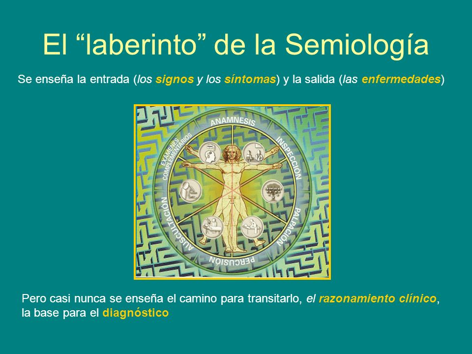 El laberinto de la Semiología