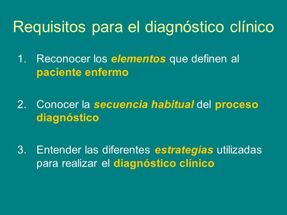 Requisitos para el diagnóstico clínico