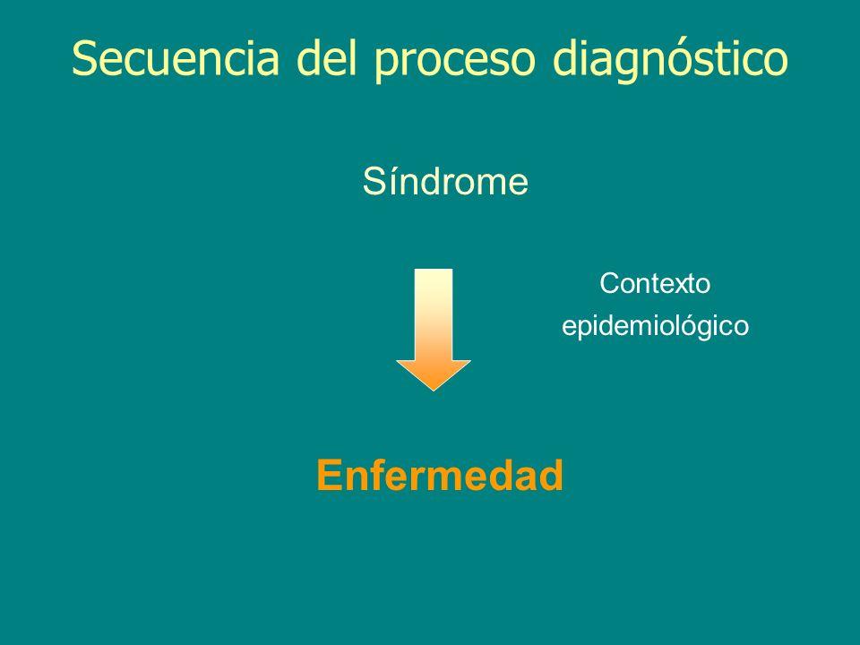 Secuencia del proceso diagnóstico