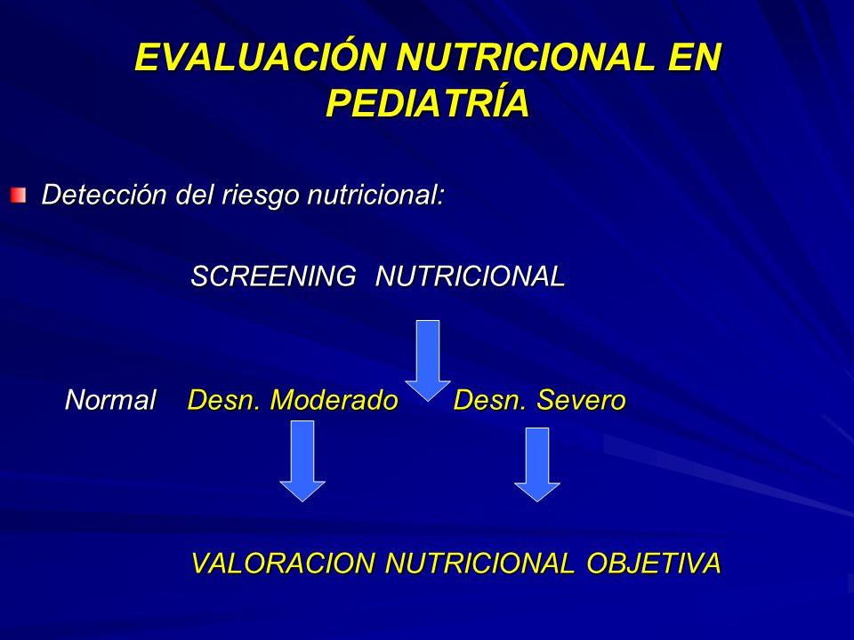 EVALUACIÓN NUTRICIONAL EN PEDIATRÍA