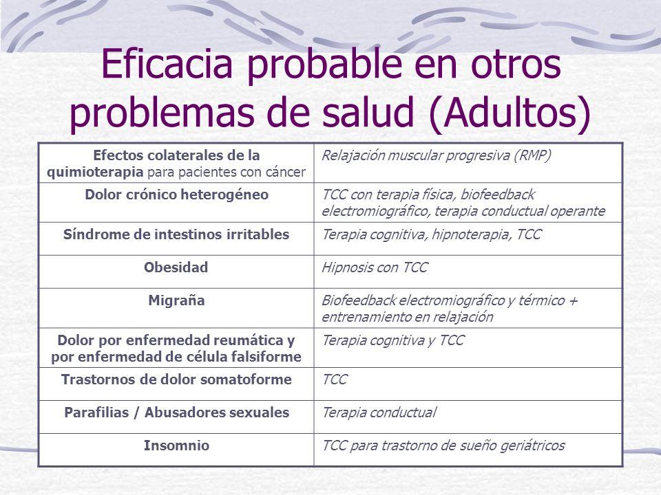 Eficacia probable en otros problemas de salud (Adultos)