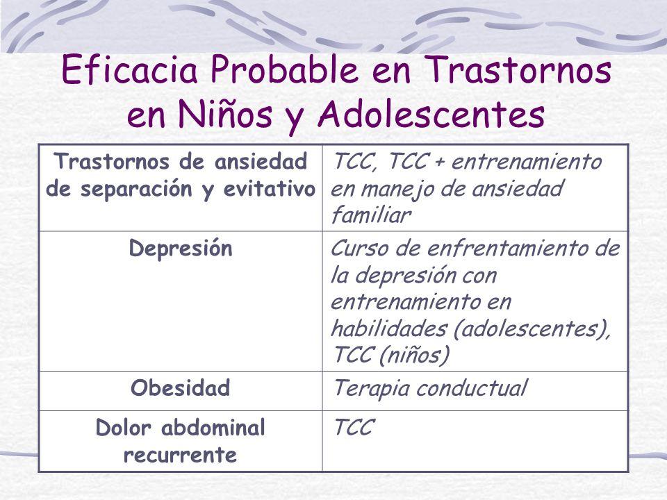 Eficacia Probable en Trastornos en Niños y Adolescentes