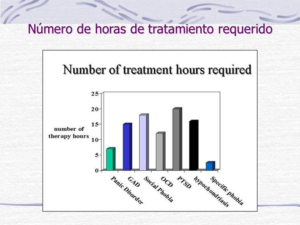 Número de horas de tratamiento requerido