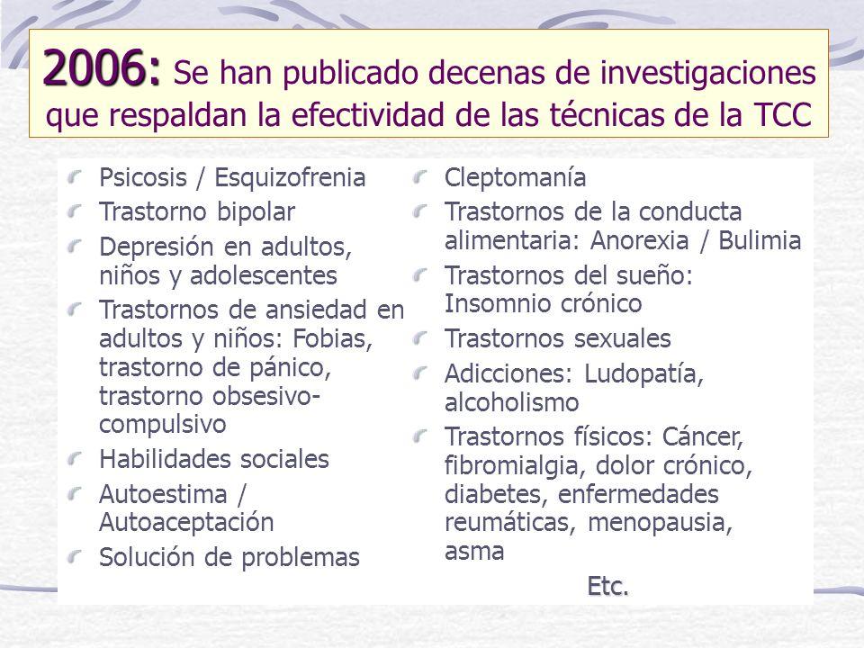2006: Se han publicado decenas de investigaciones que respaldan la efectividad de las técnicas de la TCC