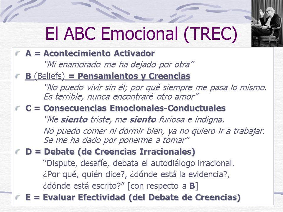 El ABC Emocional (TREC)