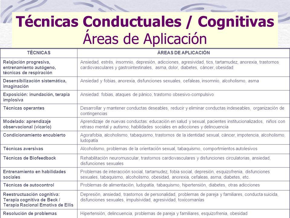 Técnicas Conductuales / Cognitivas Áreas de Aplicación