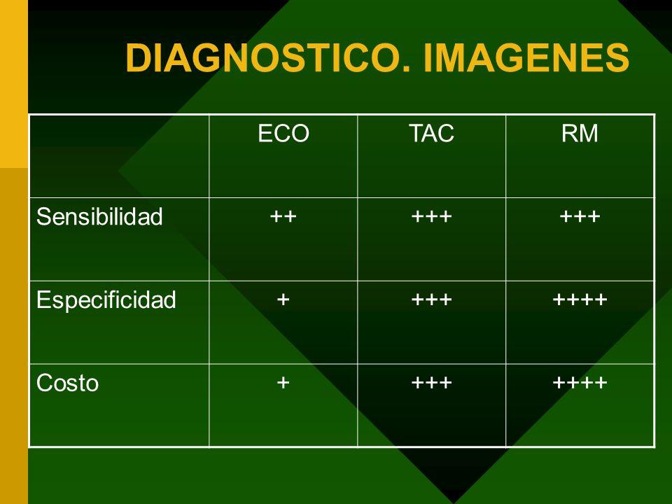 DIAGNOSTICO. IMAGENES ECO TAC RM Sensibilidad ++ +++ Especificidad +