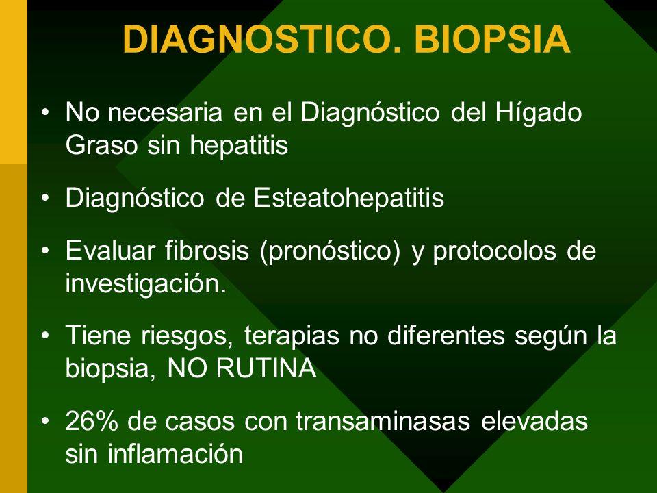 DIAGNOSTICO. BIOPSIA No necesaria en el Diagnóstico del Hígado Graso sin hepatitis. Diagnóstico de Esteatohepatitis.