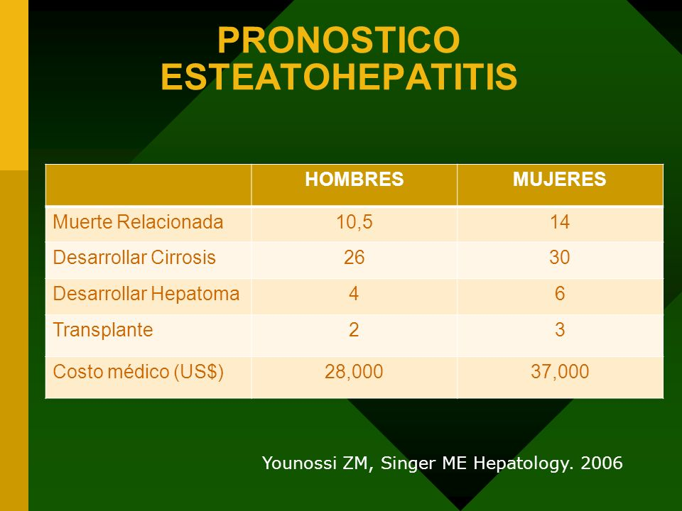 PRONOSTICO ESTEATOHEPATITIS