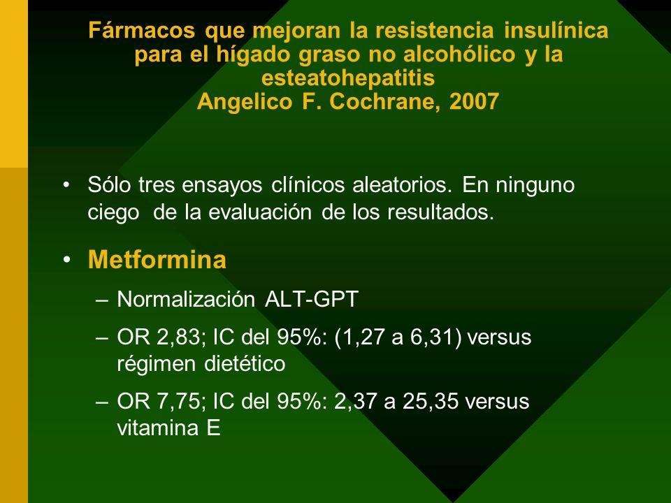 Fármacos que mejoran la resistencia insulínica para el hígado graso no alcohólico y la esteatohepatitis Angelico F. Cochrane, 2007