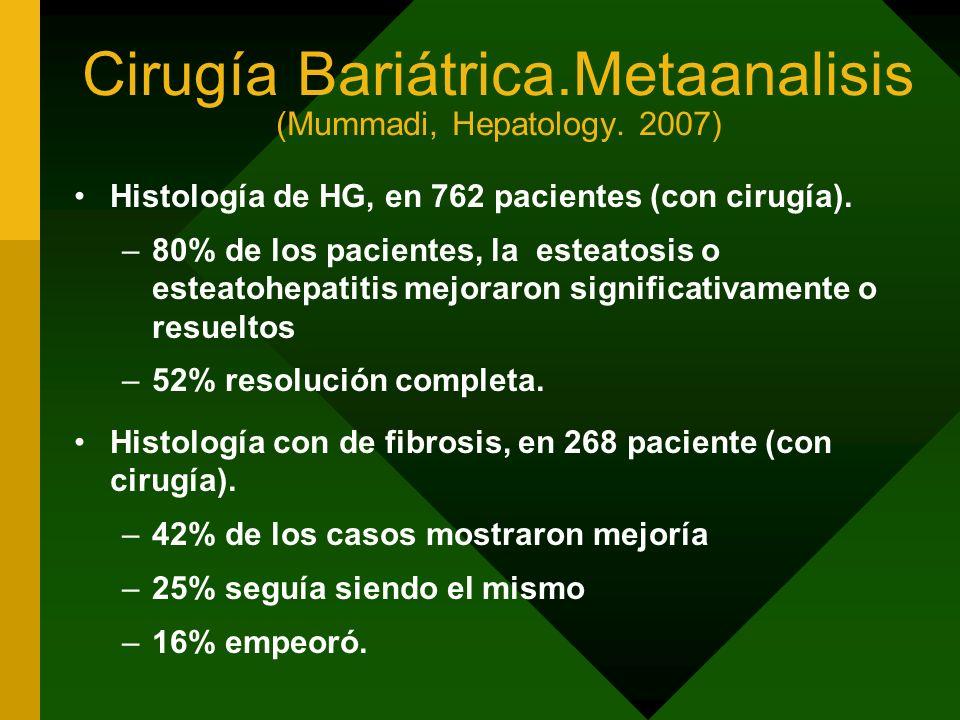 Cirugía Bariátrica.Metaanalisis (Mummadi, Hepatology. 2007)