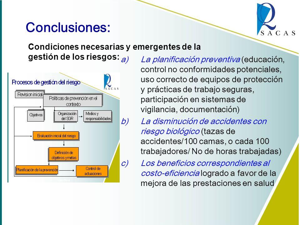 Conclusiones: Condiciones necesarias y emergentes de la gestión de los riesgos: