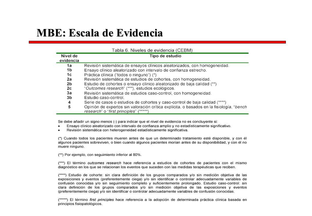 MBE: Escala de Evidencia
