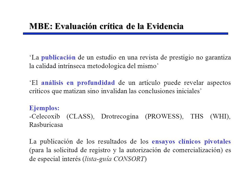 MBE: Evaluación crítica de la Evidencia