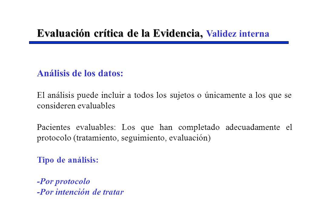 Evaluación crítica de la Evidencia, Validez interna