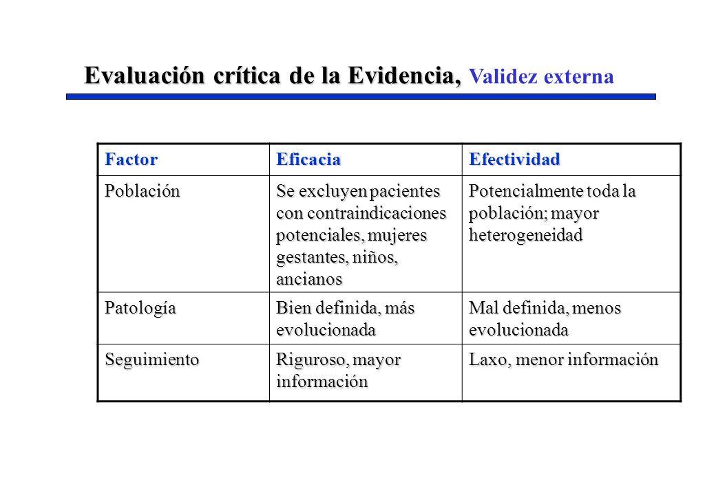 Evaluación crítica de la Evidencia, Validez externa
