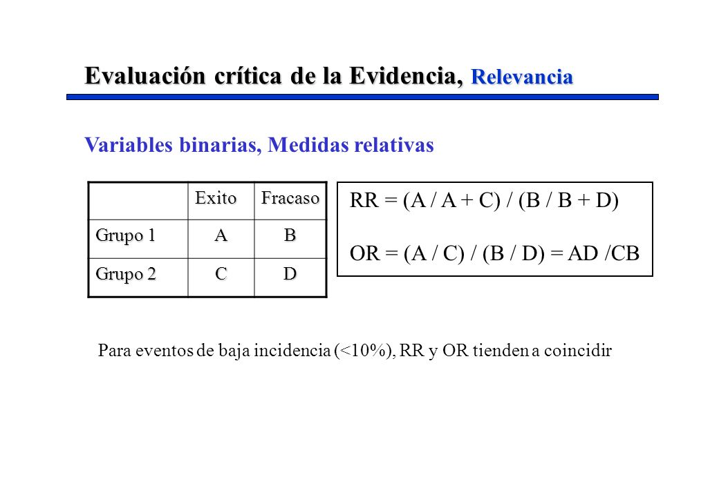 Evaluación crítica de la Evidencia, Relevancia