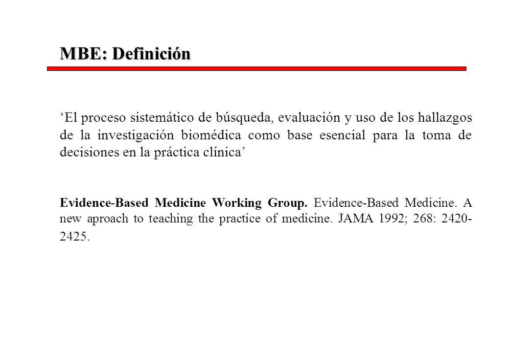 MBE: Definición