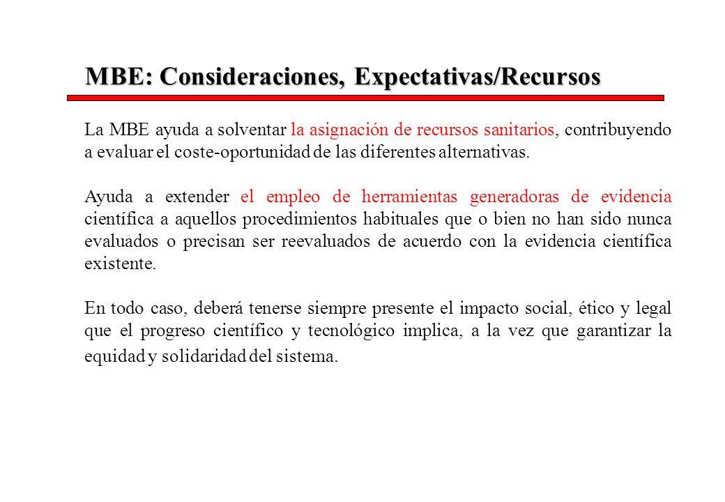 MBE: Consideraciones, Expectativas/Recursos