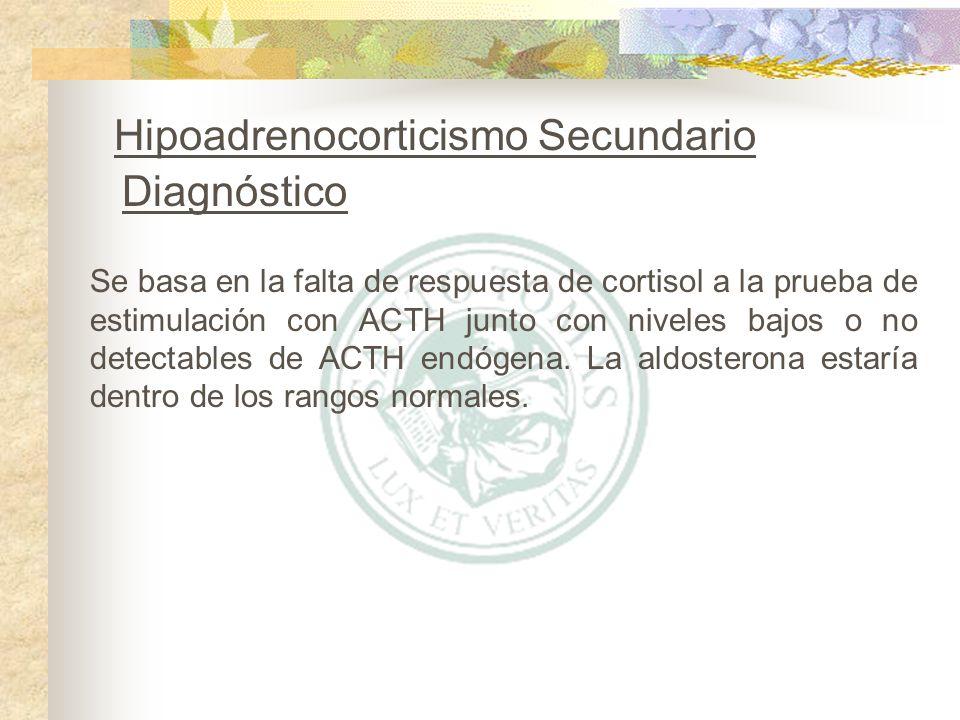 Hipoadrenocorticismo Secundario Diagnóstico