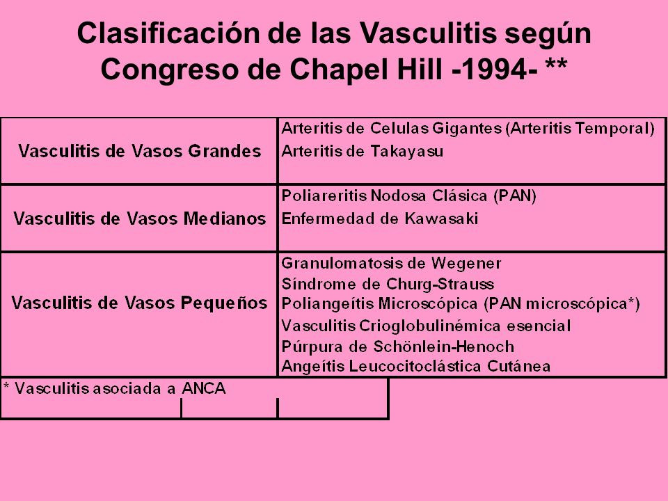 Clasificación de las Vasculitis según Congreso de Chapel Hill -1994- **